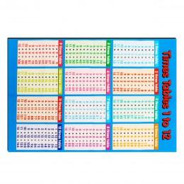Tabliczka mnożenia plakat rodzina czasy edukacyjne stoły matematyka dzieci ścienna tablica plakat do wklejania w salonie